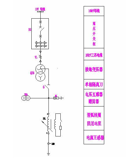 hyd-xhc调匝式消弧线圈自动跟踪接地补偿成套装置